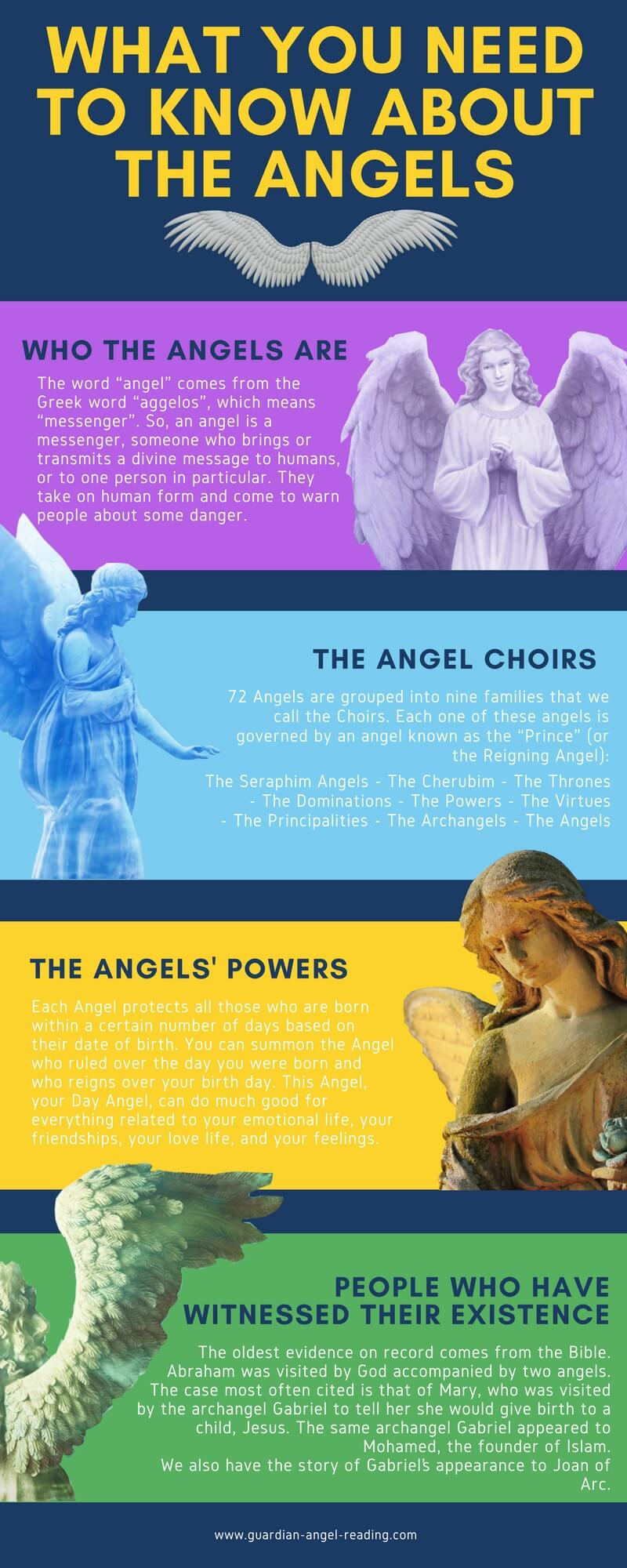 what you need know about angels